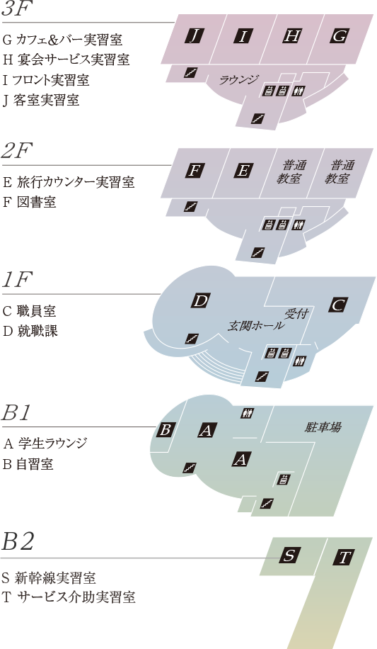 Floor introduction of 3F - B2F